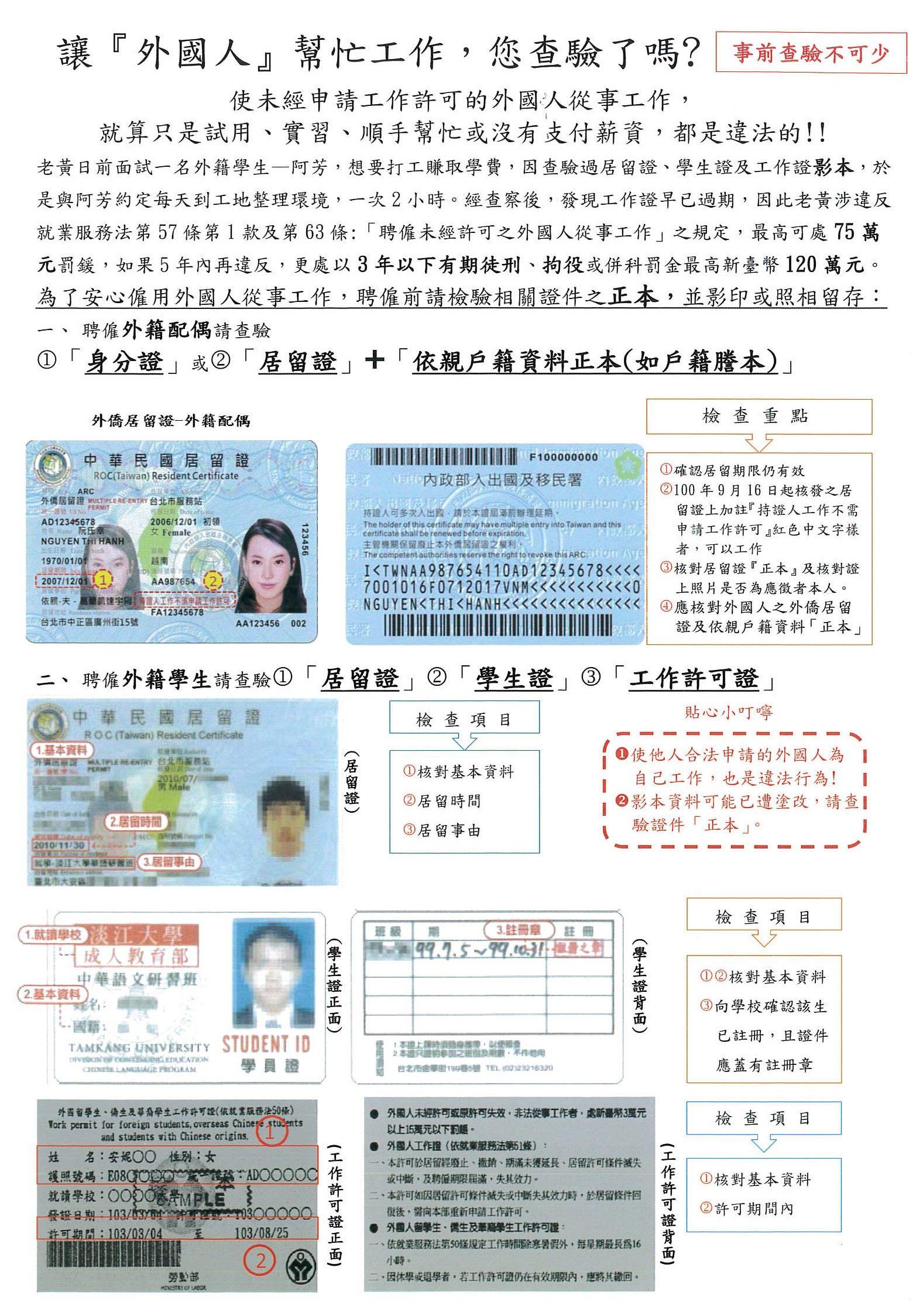 居留證、學生證、工作許可證查驗範例:1、外籍配偶請查驗身分證或居留證加上依親戶籍資料正本(如戶籍謄本)。2、外籍學生請查驗居留證、學生證及工作許可證。