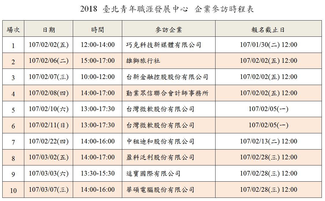 2018 臺北青年職涯發展中心-企業參訪時程表