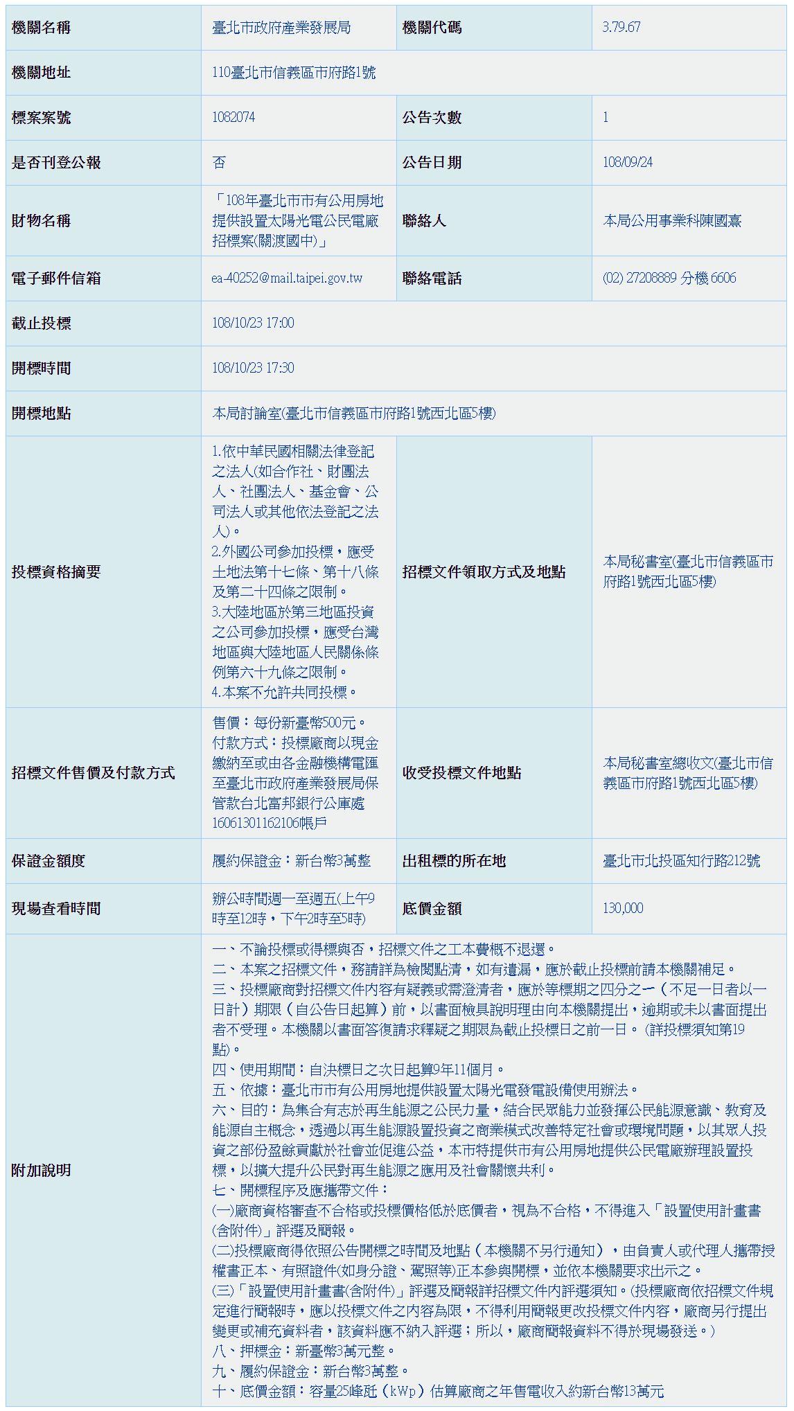 「108年臺北市市有公用房地提供設置太陽光電公民電廠招標案(關渡國中)」