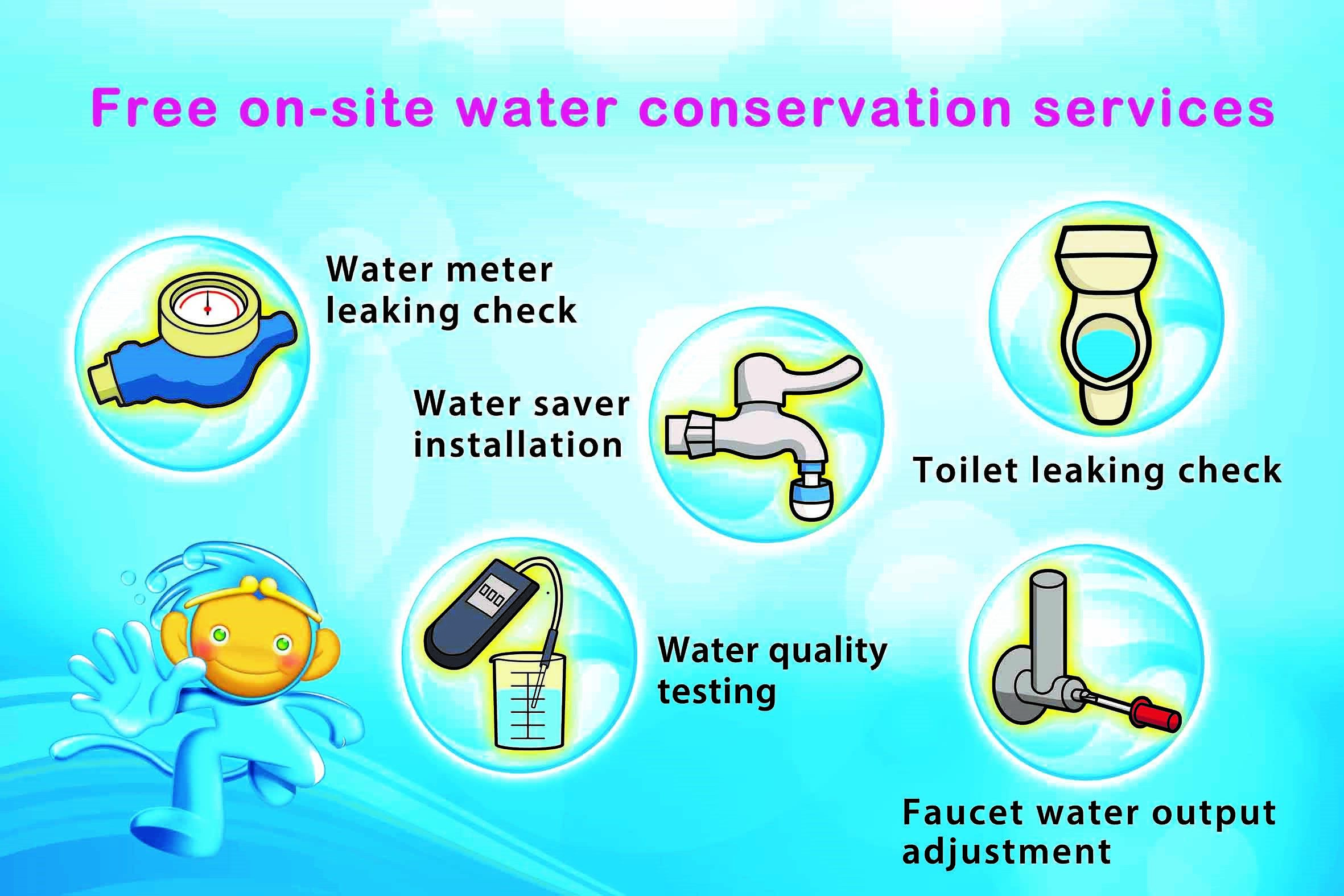 free on-site water conservation services