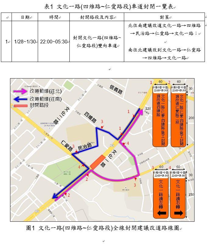 圖1 文化一路(四維路~仁愛路段)全線封閉建議改道路線圖