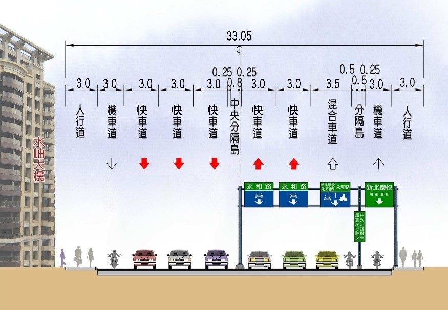 中正橋改建工程臺北市端引道路型配置圖