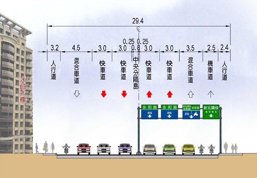 臺北市重慶南路3段(自和平東路至中正橋間)路型配置圖
