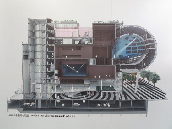 臺北藝術中心模擬內部透視圖