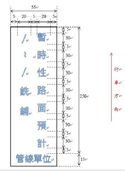 圖一 臨時修復路面字樣板格式(單位:CM)