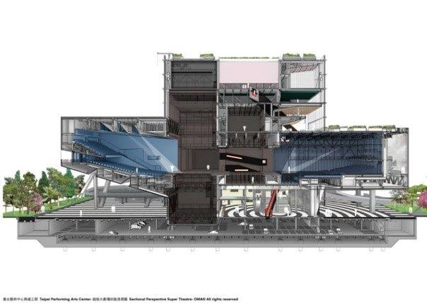 建築模擬剖透圖1