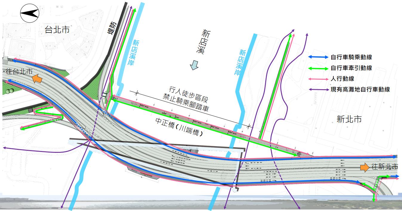 橋上人行及自行車道動線圖