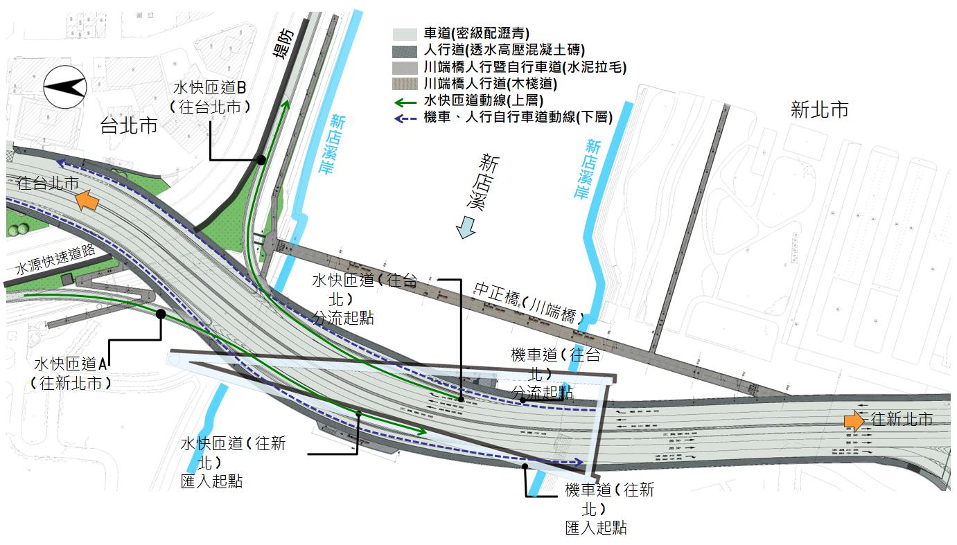 水快匝道動線及機車、人行自行車道動線圖