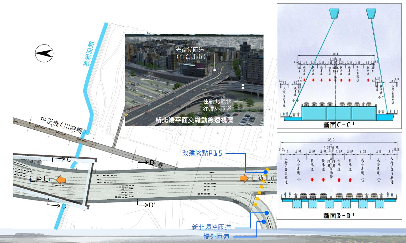 新北端交通動線圖