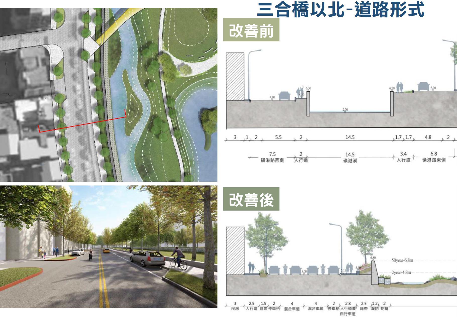 圖9-中游段(三合橋以北)