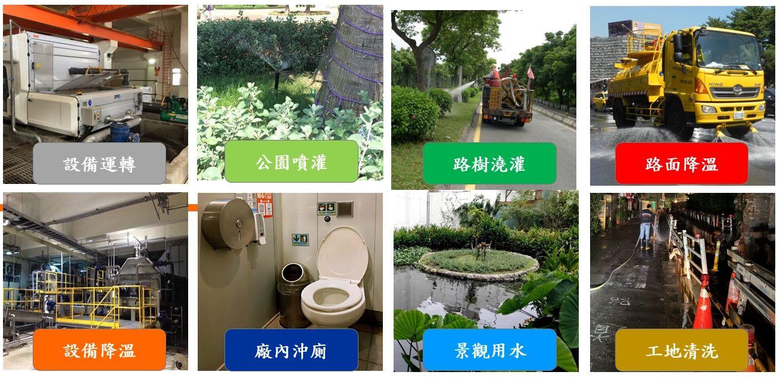 三-再生水的使用用途