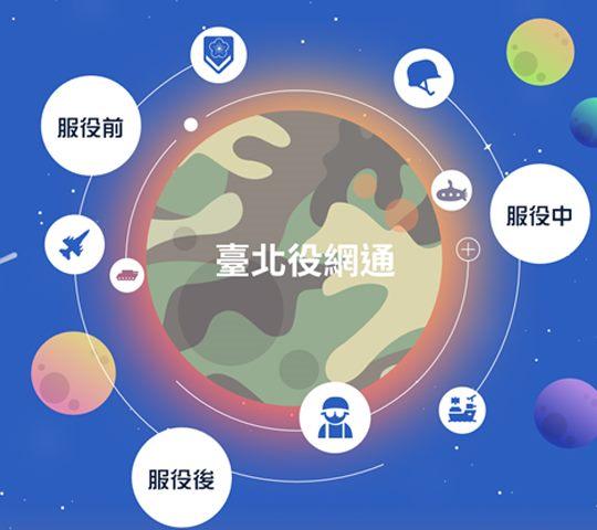 臺北役網通