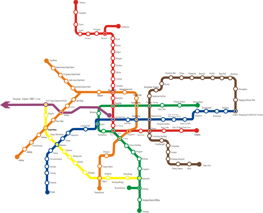 Completed MRT Routes