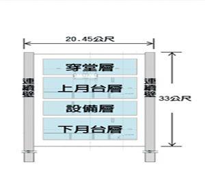 LG06車站橫剖面示意圖