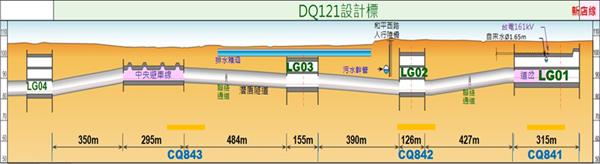 LG01~LG04車站剖面示意圖