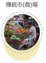 市集介紹傳統市場