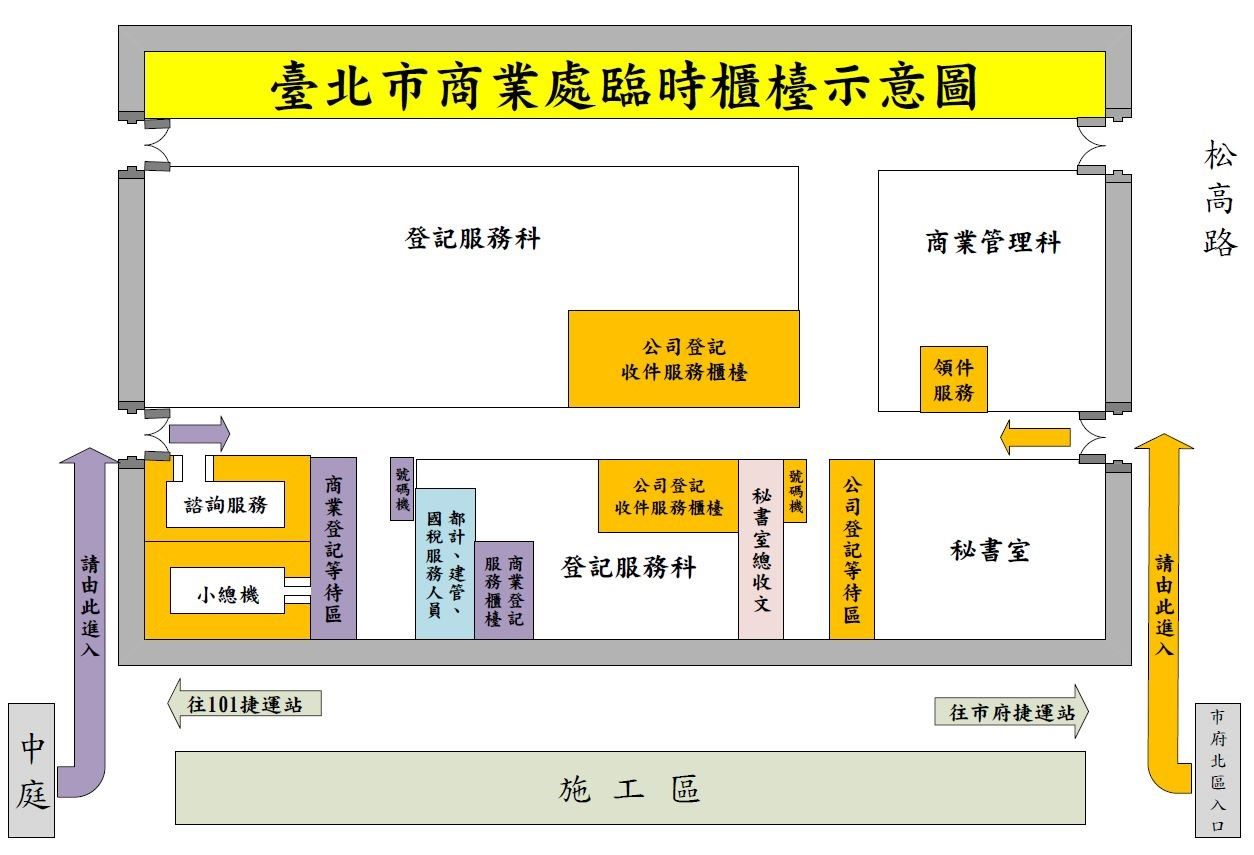 臺北市商業處臨時櫃檯示意圖