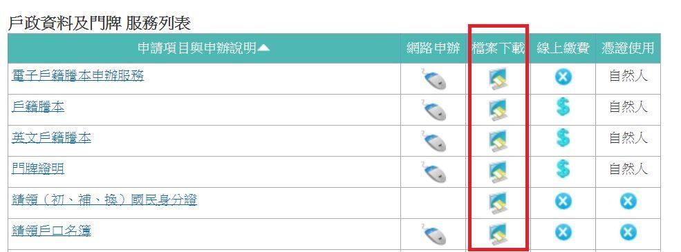 臺北市民e點通網頁畫面