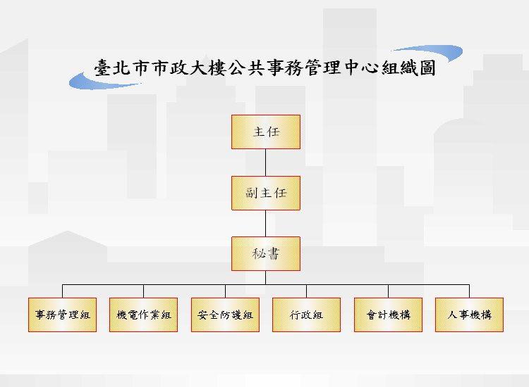 公管中心組織圖