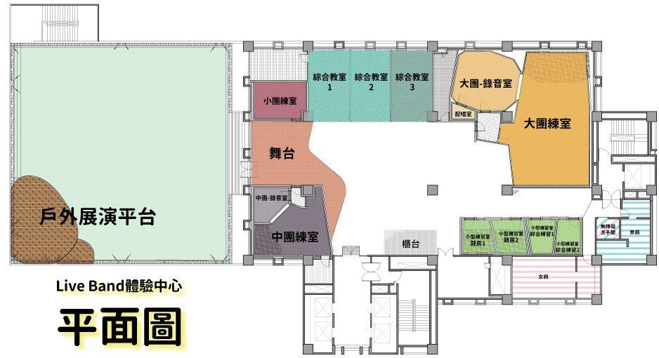 8樓平面圖