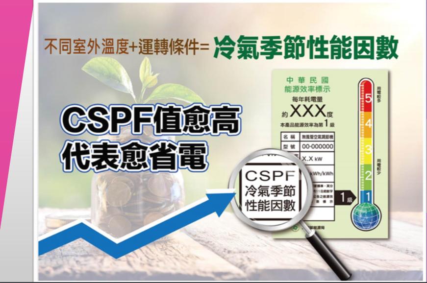 不同室外溫度+運轉條件=冷氣季節性能因數 (CSPF),數值越高代表越省電。