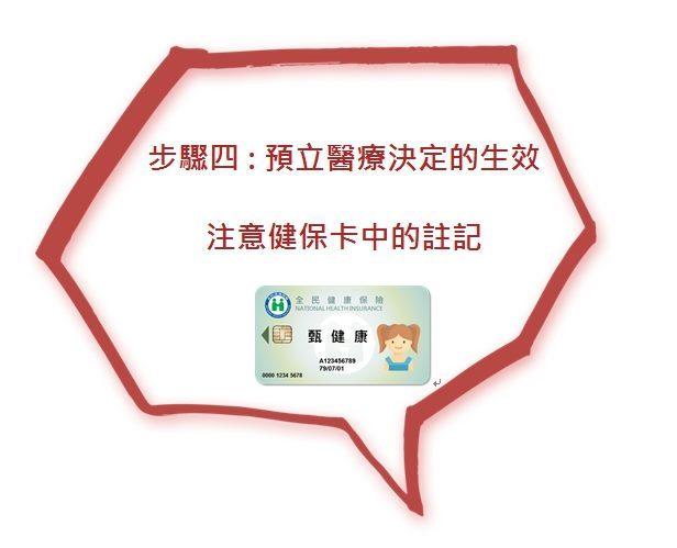 步驟四:預立醫療決定的生效注意健保卡中的註記