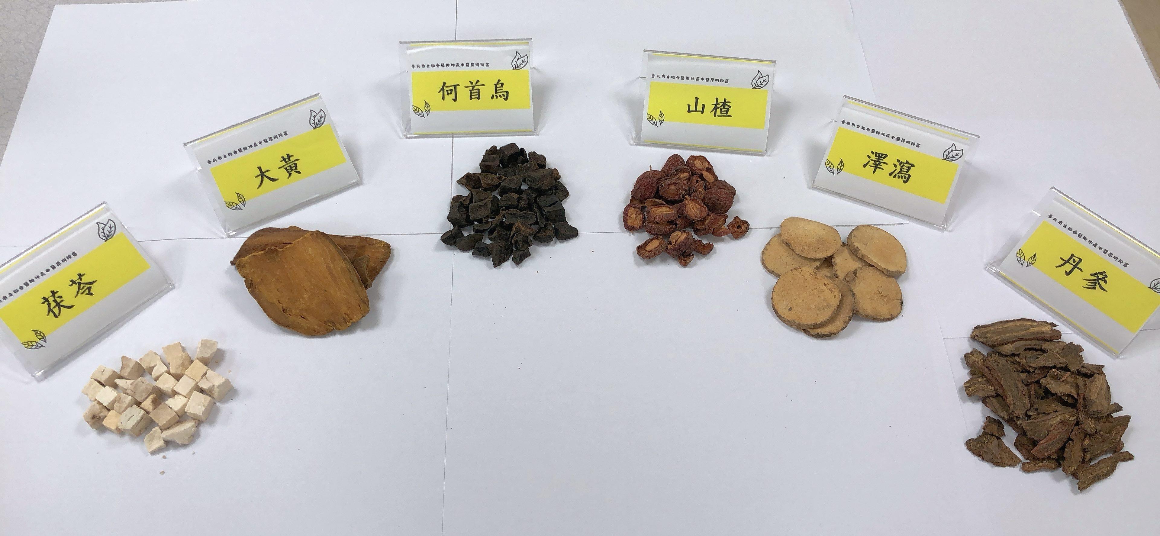 中藥常用於減脂的藥物種類