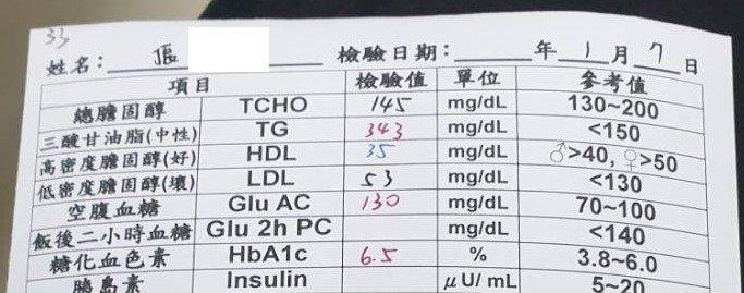 2021年1月7日血糖紀錄表