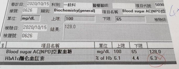 2020年10月15日血糖紀錄表