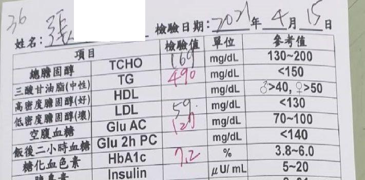 2021年4月15日血糖紀錄表