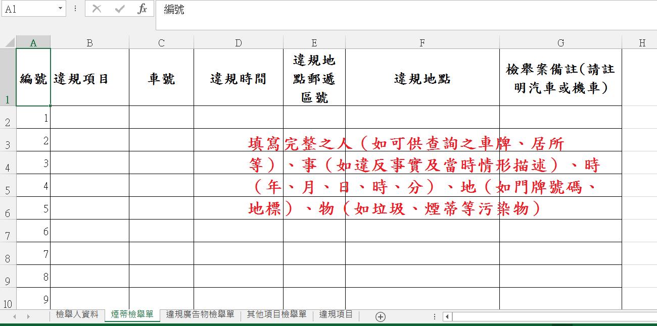 檢舉範例,填寫完整之人(如可供查詢之車牌、居所、電話等)、事(如違反事實及當時情形描述)、時(年、月、日、時、分)、地(如門牌號碼、地標)、物(如垃圾、菸蒂等污染物)