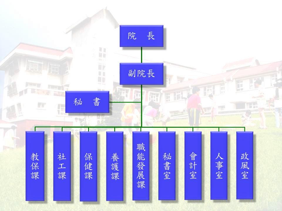 臺北市立陽明教養院組織架構圖
