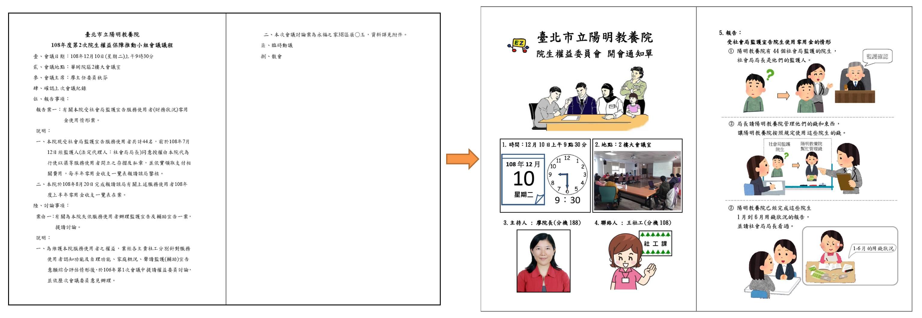 文件轉譯成易讀資訊