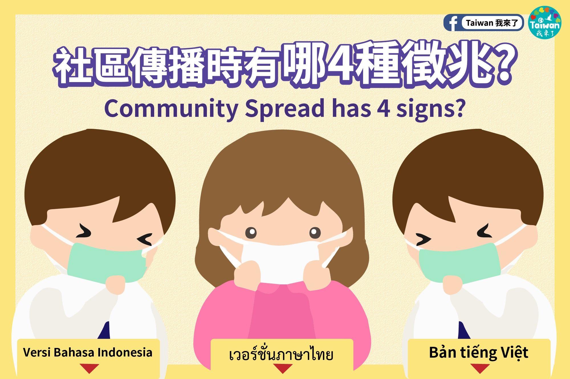 社區傳播時有哪四種徵兆