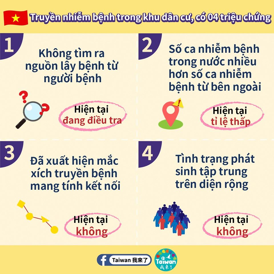 四徵兆越南語