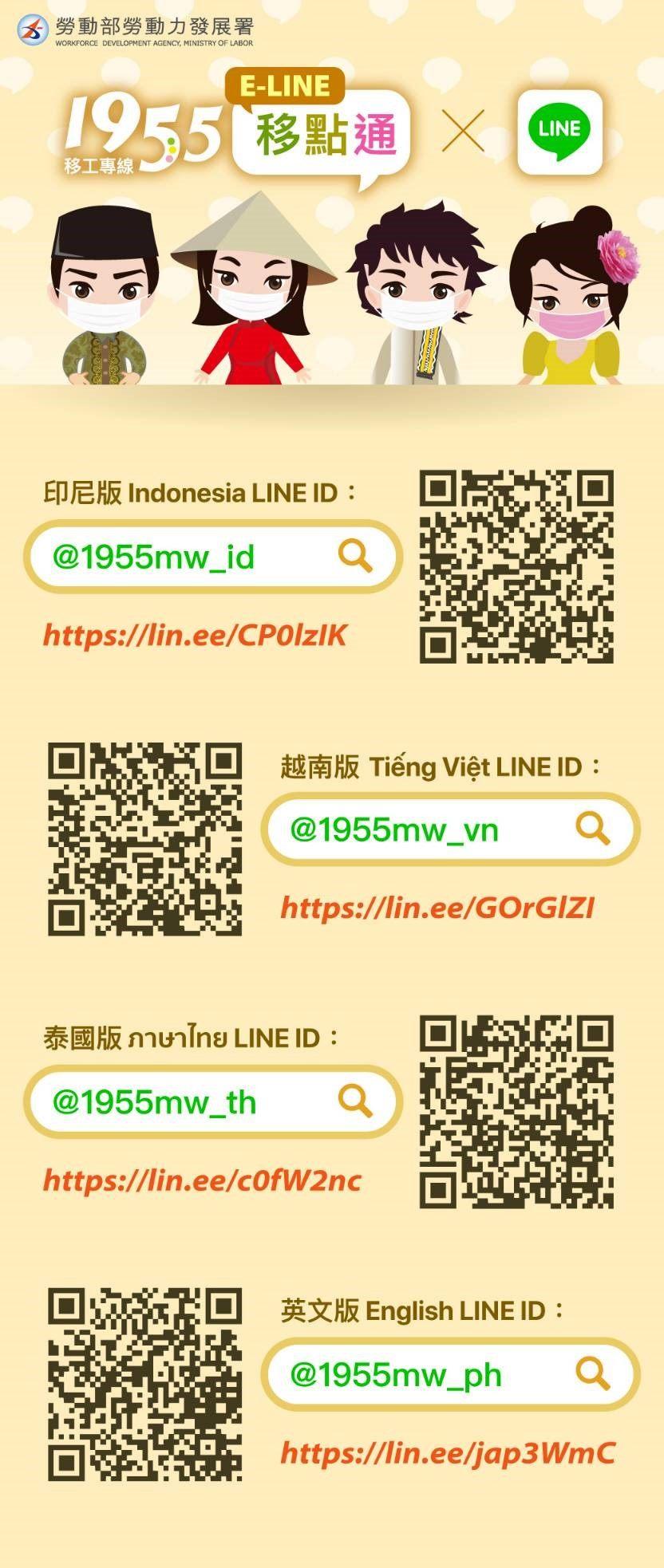 Line@移點通002