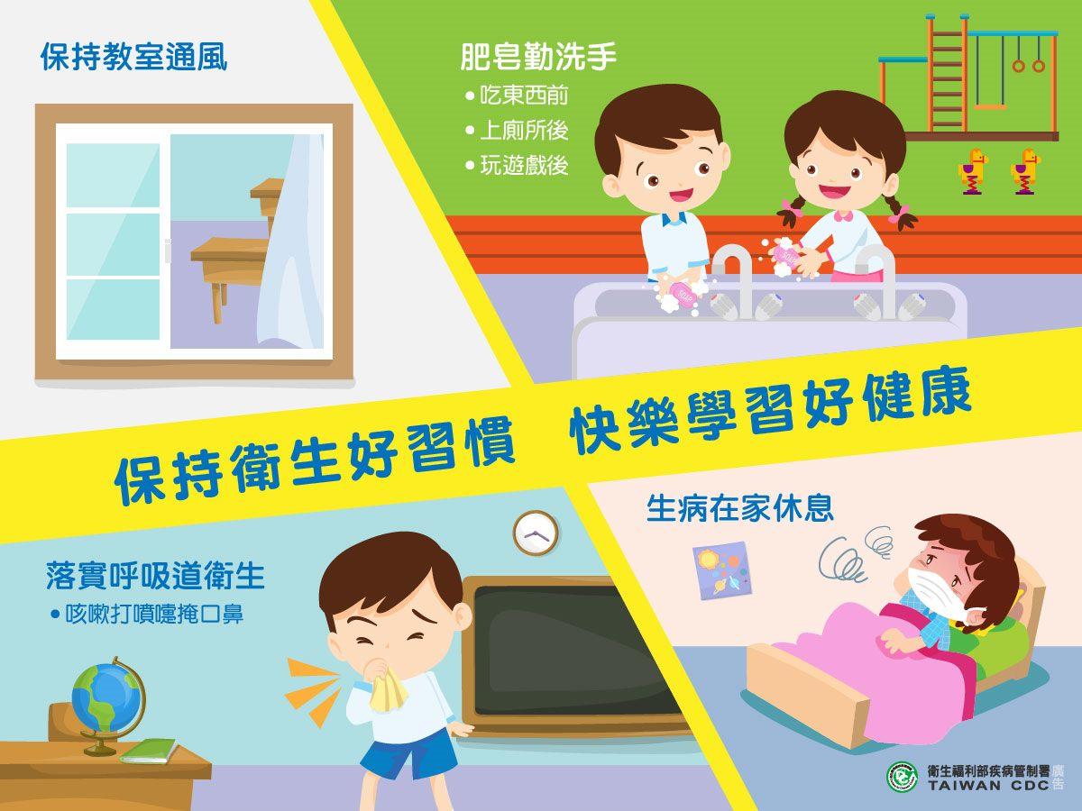 衛生福利部宣導保持衛生好習慣好防疫-中文