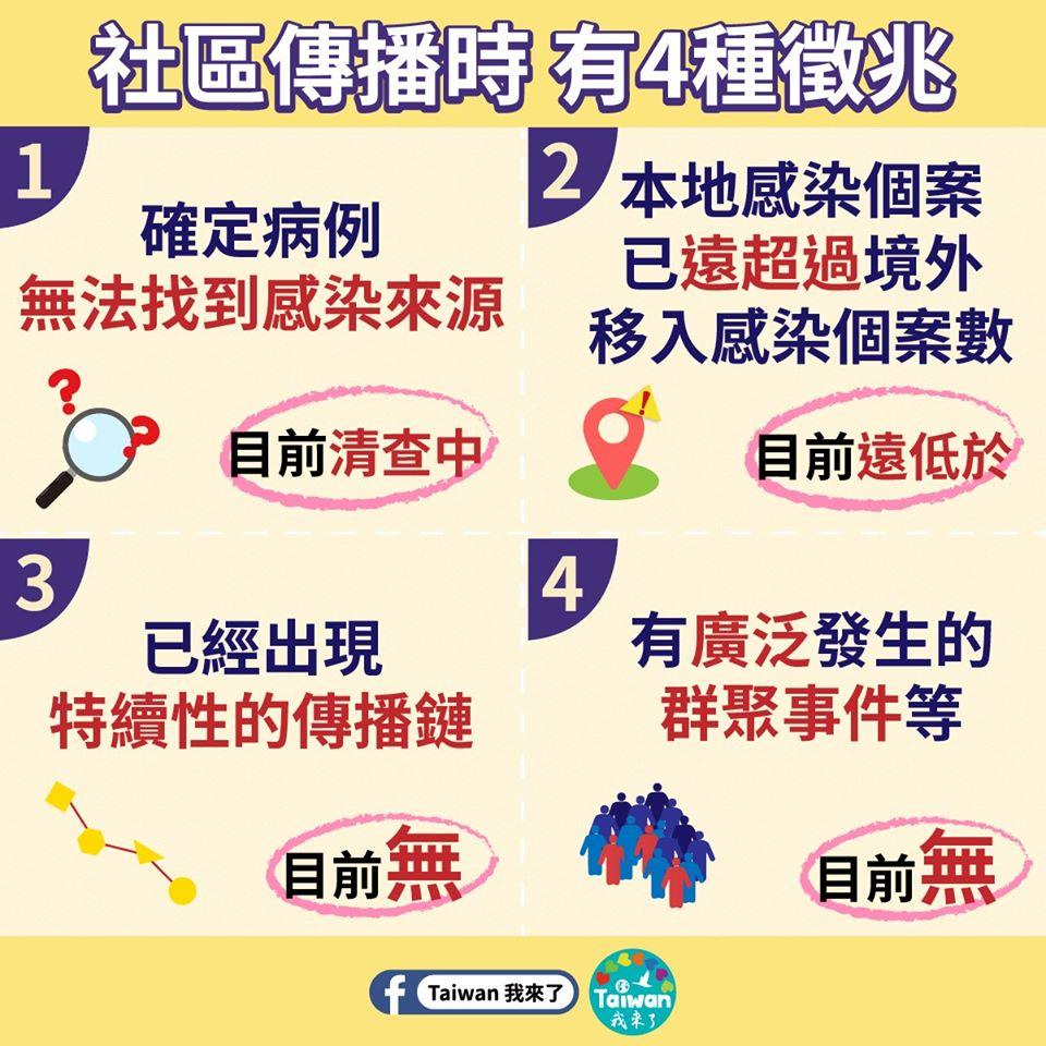 四徵兆中文