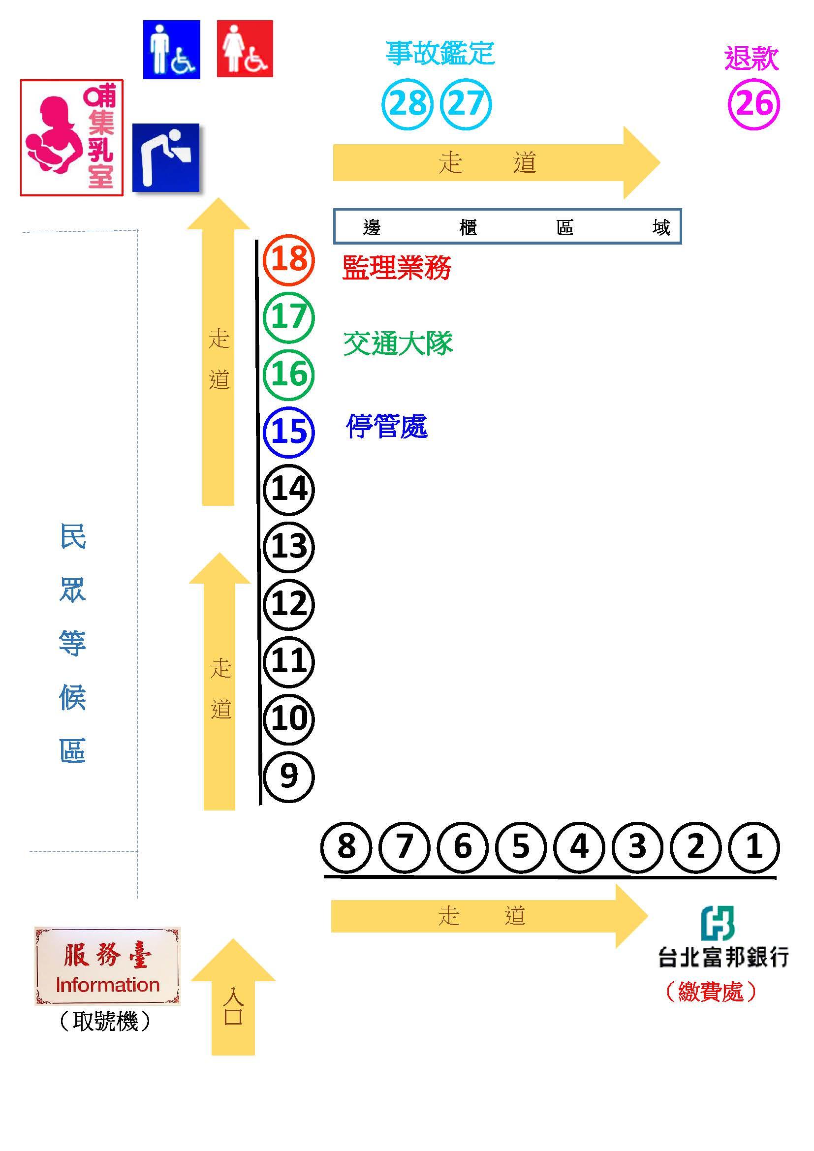 7樓櫃檯分布圖