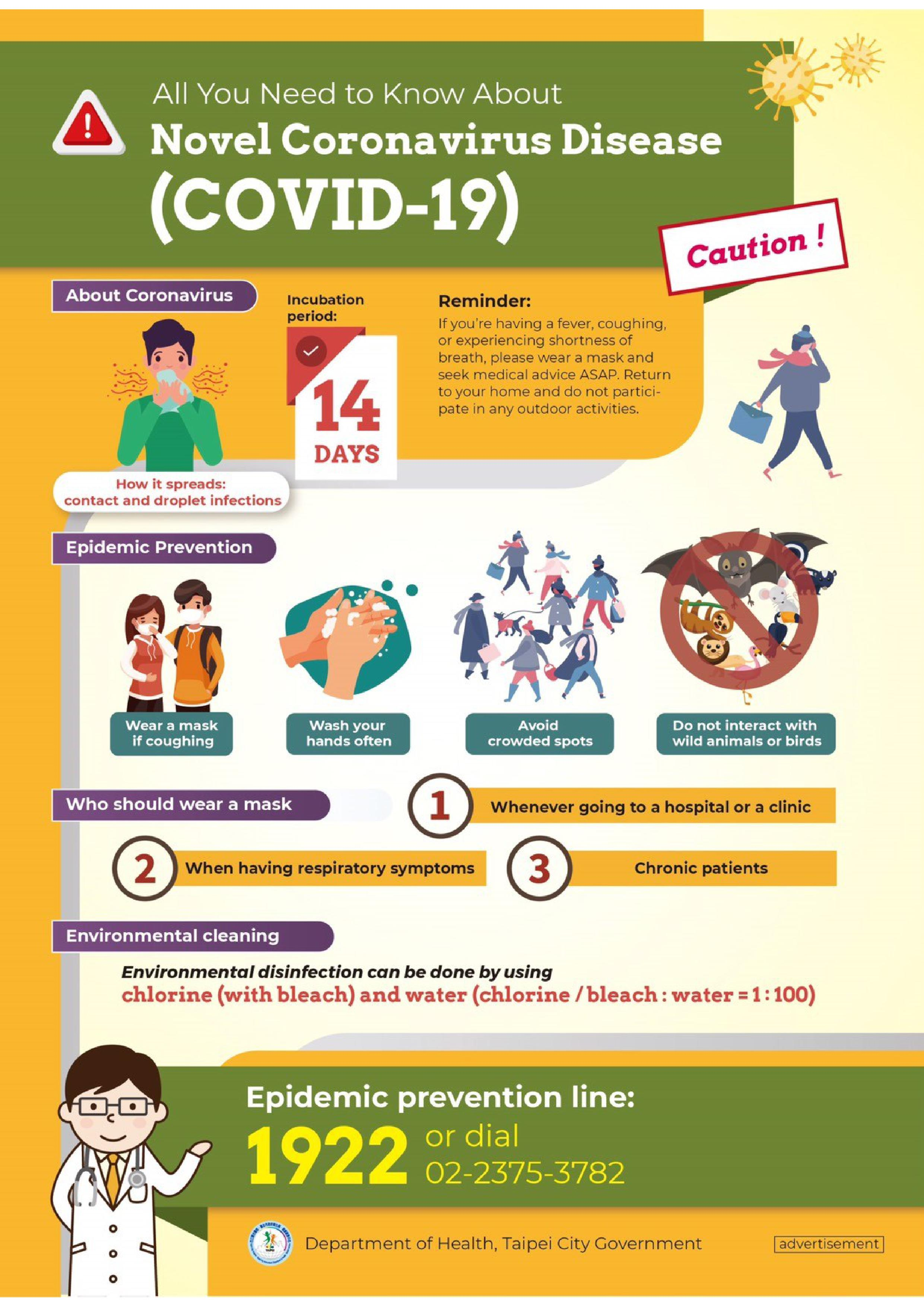 Understanding How to Prevent COVID-19 in One Picture(Coronavirus)