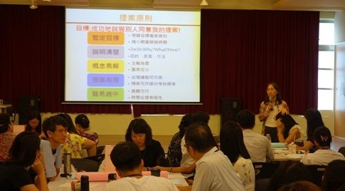 Writing proposing process and proposal