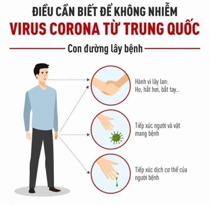 Trang web của sở quản chế dịch bệnh