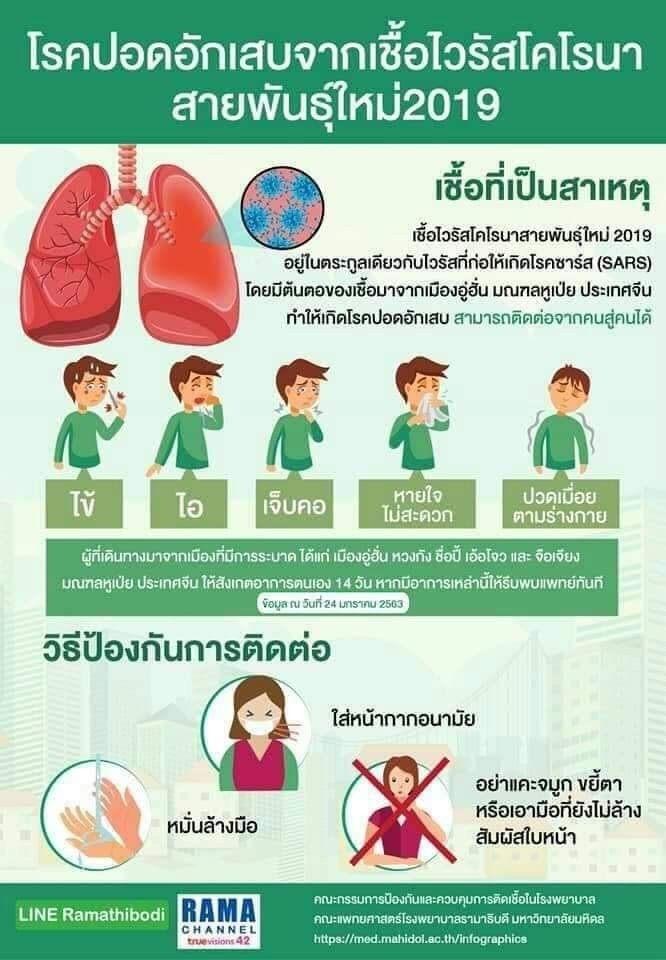 ประชาสัมพันธ์ป้องกันการระบาดไวรัสปอดอักเสบอู่ฮั่น