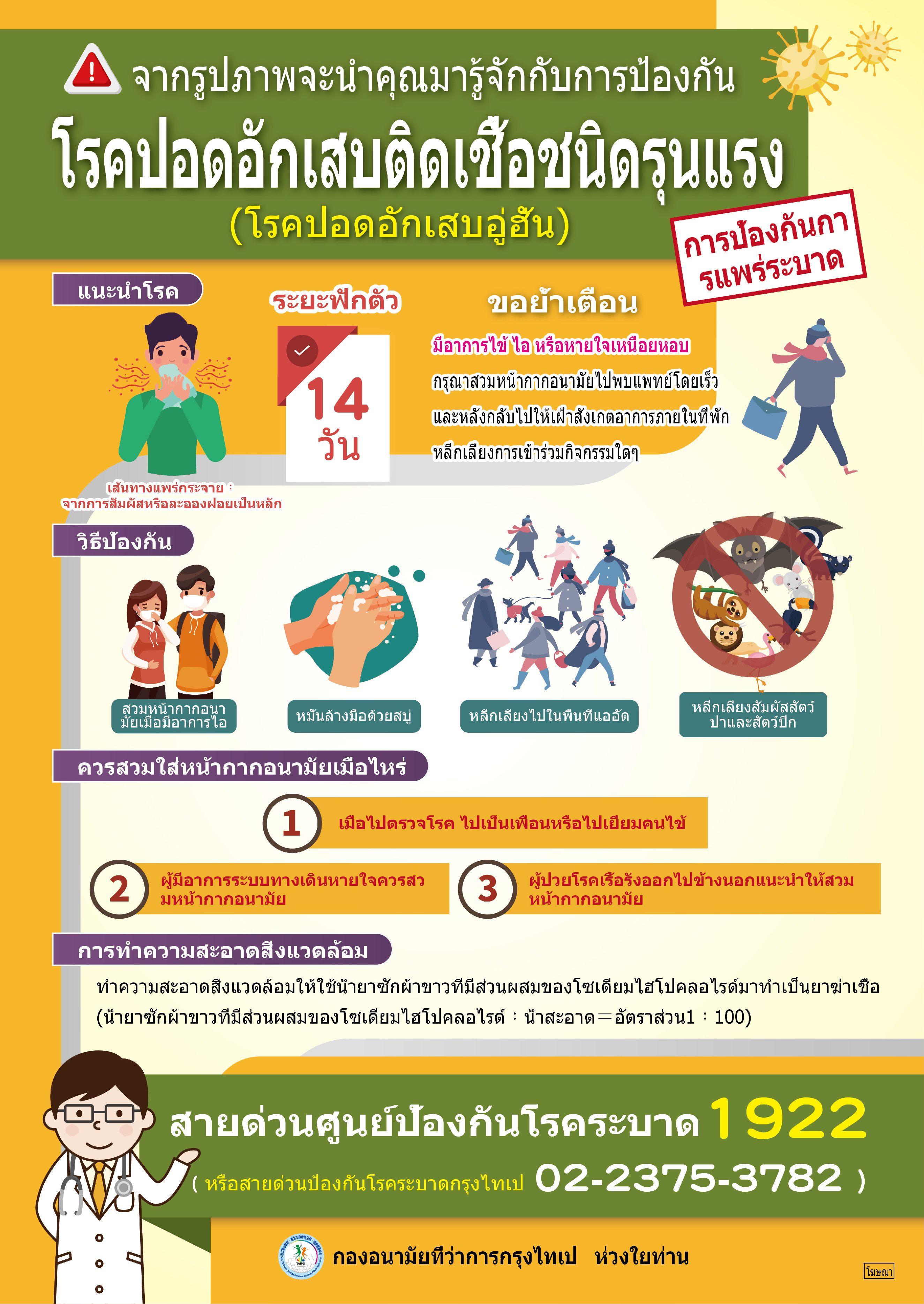 จากภาพคุณจะรู้จักกับโรคปอดอักเสบชนิดรุนแรง-ฉบับหลายภาษา (ปอดอักเสบอู่ฮั่น)(4-8)