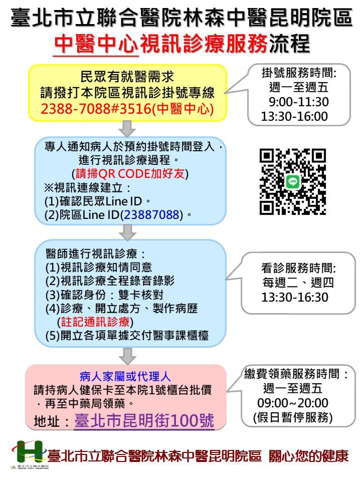 中醫中心視訊診療