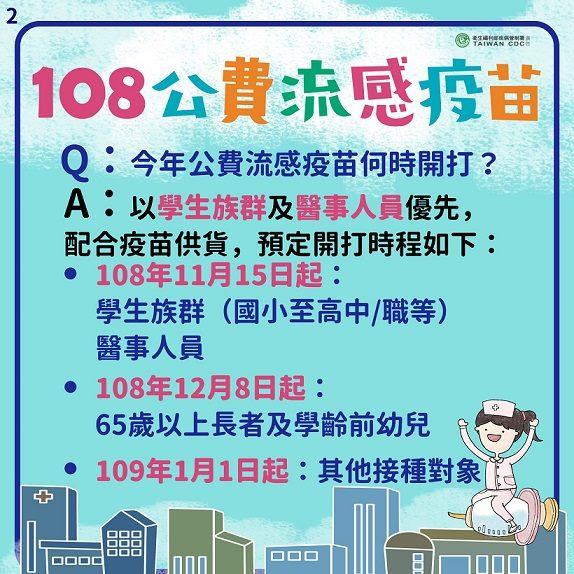 108公費流感疫苗