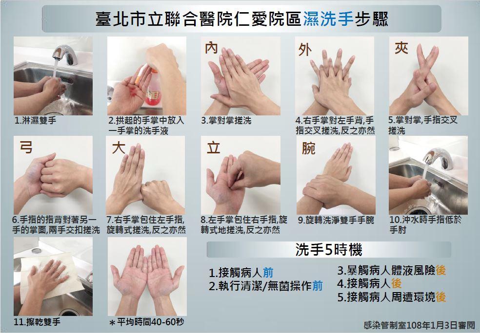 仁愛院區濕洗手步驟