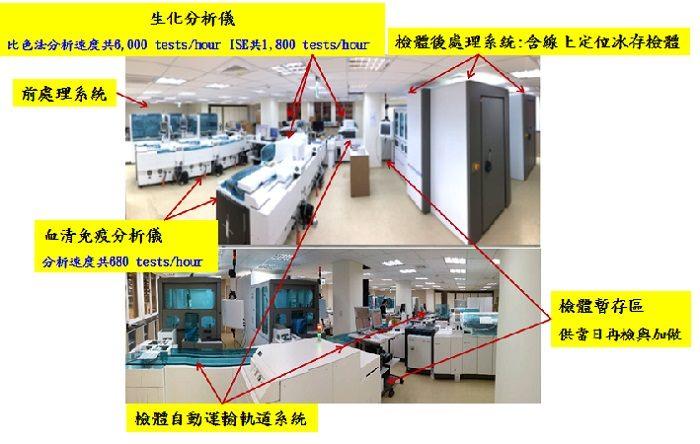 全自動化檢驗作業系統