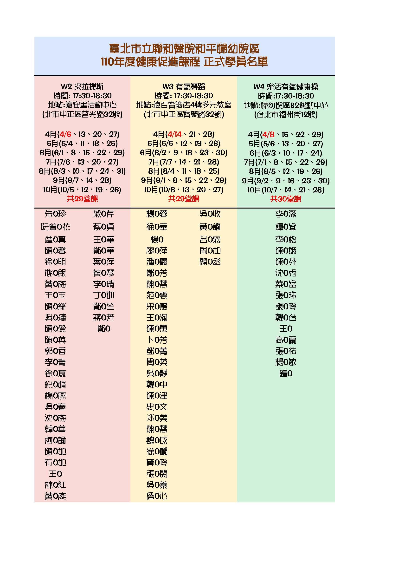 110年健促課程報名-公告學員名單