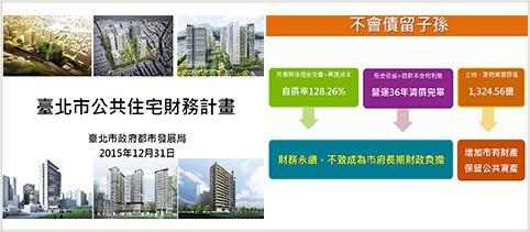 臺北市公共住宅財務計畫